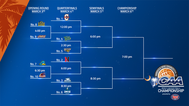 The preliminary CAA bracket. (Image Credit: CAA)